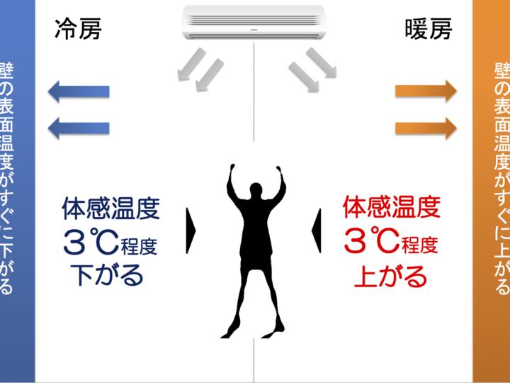 東京 江戸川区 葛飾区 住宅塗装 外壁改修